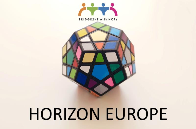 HORIZON EUROPE – about the Programme